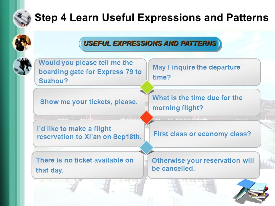 Step 4 Learn Useful Expressions and Patterns Otherwise your reservation will be cancelled.