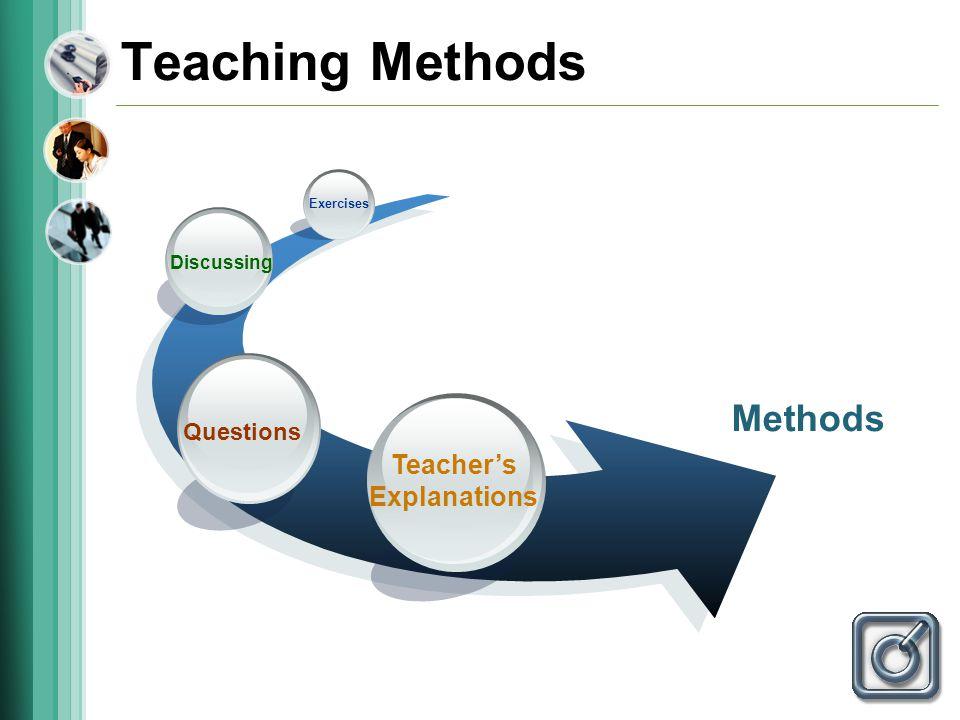 Teaching Methods Methods Teachers Explanations Discussing Exercises Questions