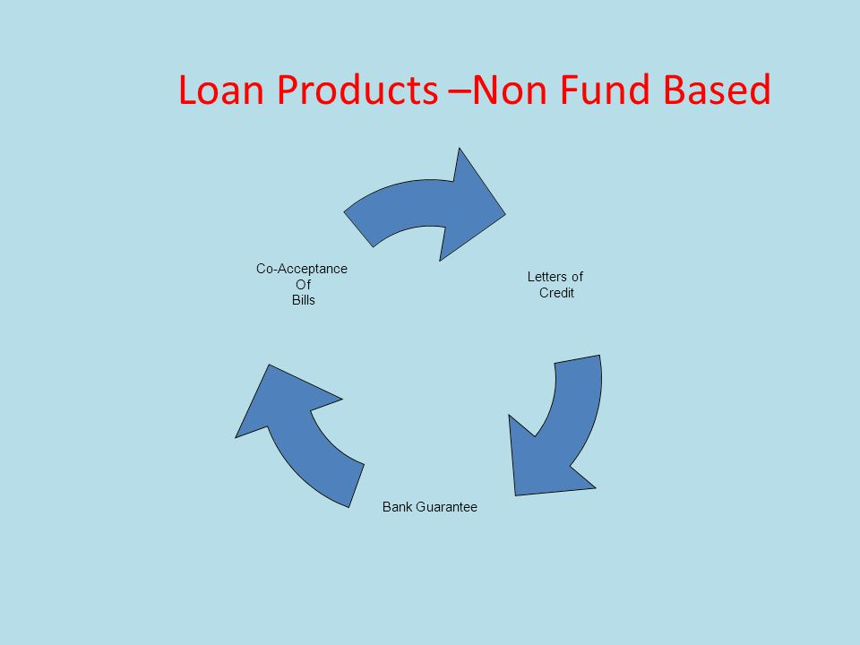 Loan Products –Non Fund Based Letters of Credit Bank Guarantee Co- Acceptance Of Bills