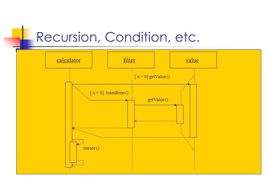 calculatorfilter value [ x < 0] transform () [ x > 0] getValue () getValue () iterate () Recursion, Condition, etc.