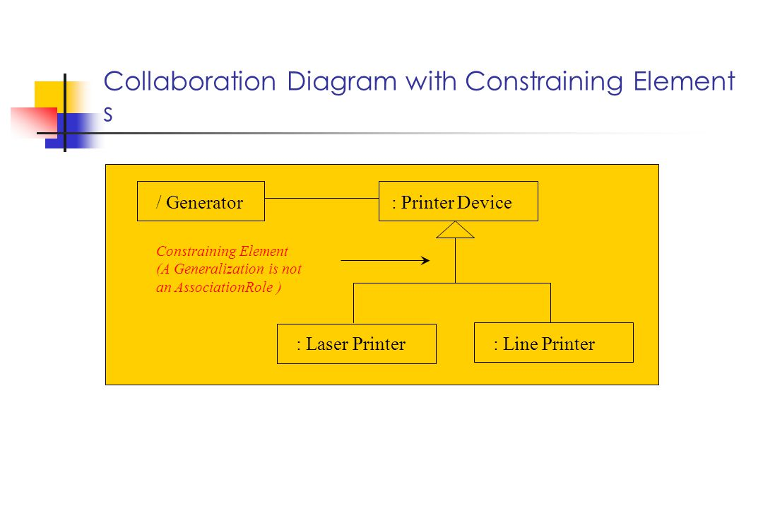 Collaboration Diagram with Constraining Element s / Generator: Printer Device : Laser Printer: Line Printer Constraining Element (A Generalization is not an AssociationRole )