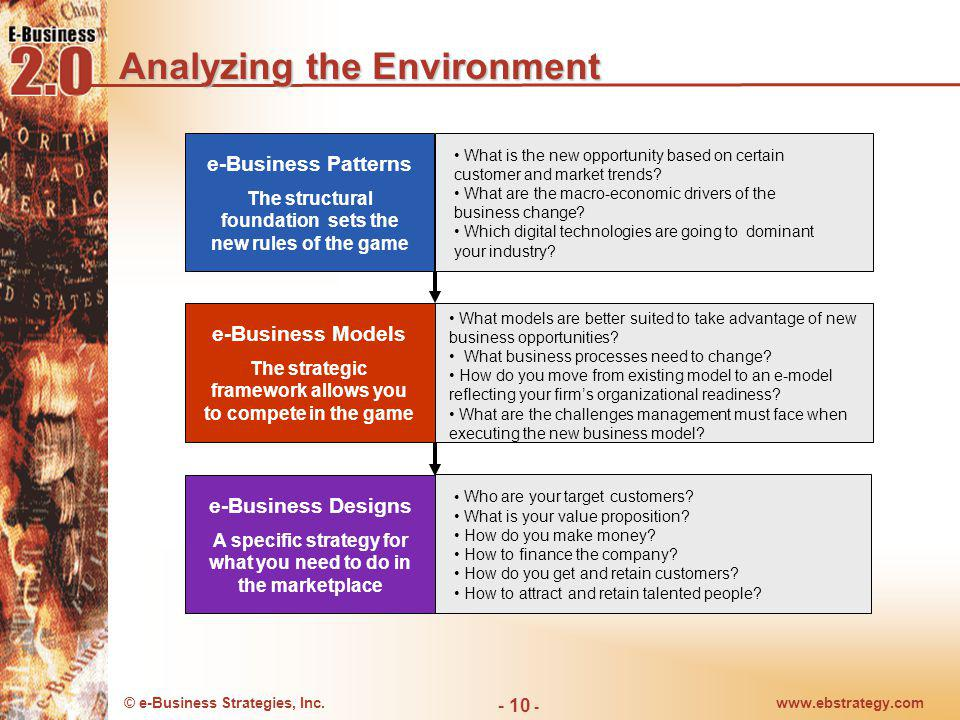 © e-Business Strategies, Inc.www.ebstrategy.com - 10 - What models are better suited to take advantage of new business opportunities? What business pr