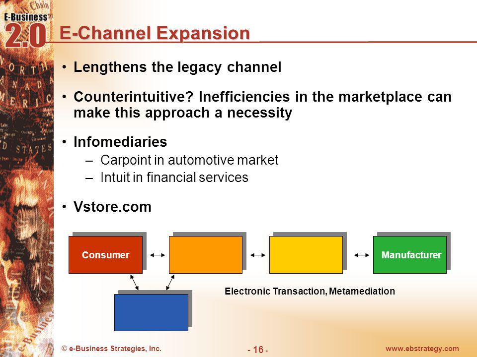 © e-Business Strategies, Inc.www.ebstrategy.com - 16 - E-Channel Expansion Lengthens the legacy channel Counterintuitive? Inefficiencies in the market