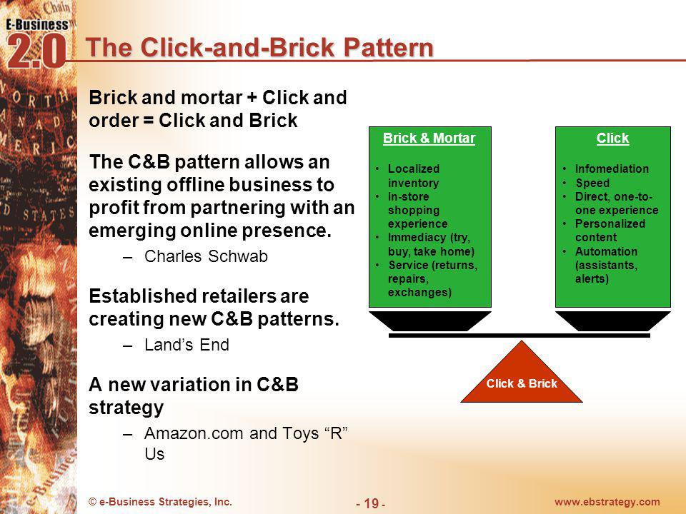 © e-Business Strategies, Inc.www.ebstrategy.com - 19 - The Click-and-Brick Pattern Brick and mortar + Click and order = Click and Brick The C&B patter