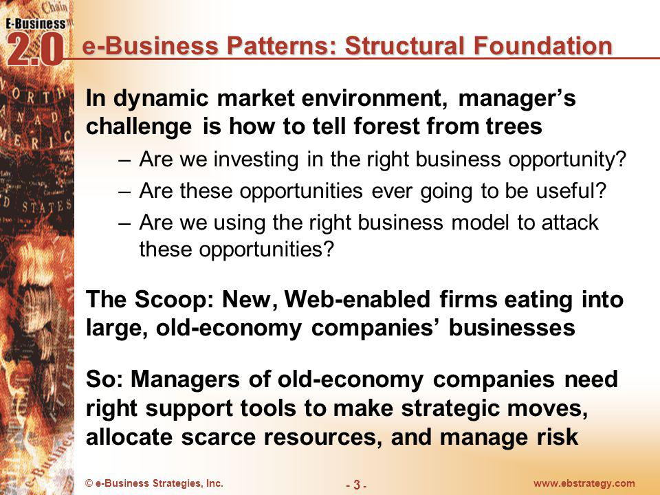 © e-Business Strategies, Inc.www.ebstrategy.com - 3 - e-Business Patterns: Structural Foundation In dynamic market environment, managers challenge is