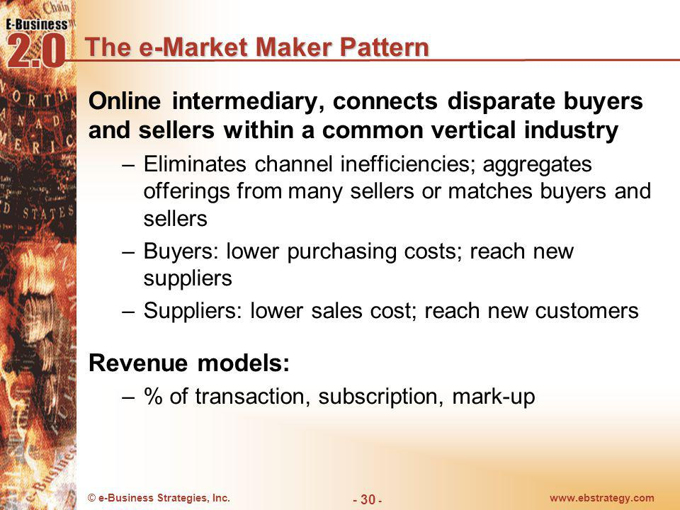© e-Business Strategies, Inc.www.ebstrategy.com - 30 - The e-Market Maker Pattern Online intermediary, connects disparate buyers and sellers within a