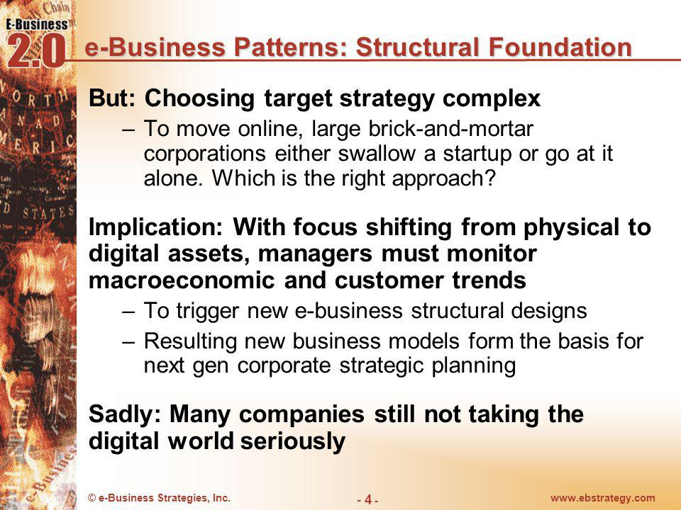 © e-Business Strategies, Inc.www.ebstrategy.com - 5 - e-Business Patterns: Structural Foundation Bottom line: We are still in early stages of the e- Business revolution –There have been and will be moments of extreme optimism; also moments of extreme pessimism –What is certain is that it is creating opportunities for companies willing to adapt –For others, it represents a destabilizing threat to the status quo of business-as-usual –When all is said and done, well find big corporate winners join ranks of premiere companies in the world Aim of this chapter –Help identify winners –Discuss characteristics leading to their success –Analyze discernible patterns for better understanding