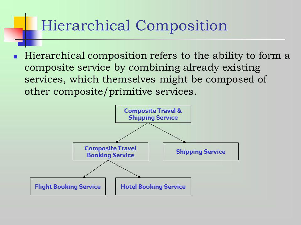 Hierarchical Composition Hierarchical composition refers to the ability to form a composite service by combining already existing services, which them