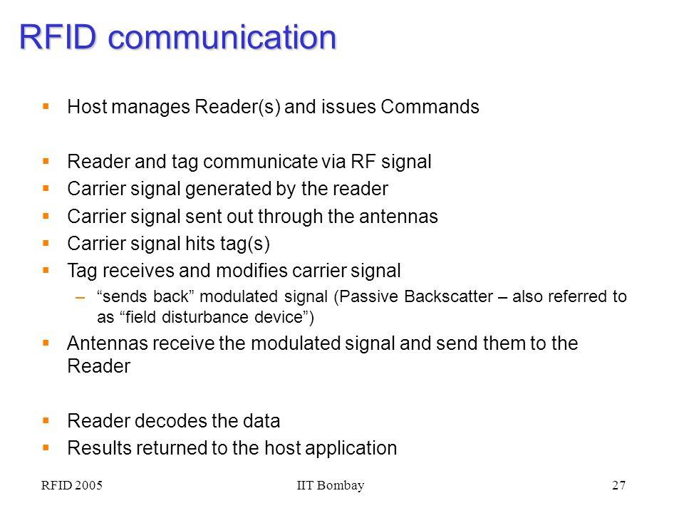 RFID 2005IIT Bombay26 RFID communications Tags Reader Power from RF field Reader Antenna Reader->Tag Commands Tag->Reader Responses RFID Communication