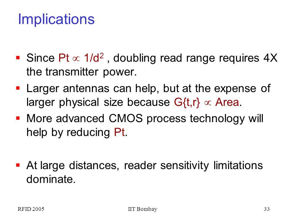 RFID 2005IIT Bombay32 Limiting factors for passive RFID 1. Reader transmitter power Pr (Govt. limited) 2. Reader receiver sensitivity Sr 3. Reader ant