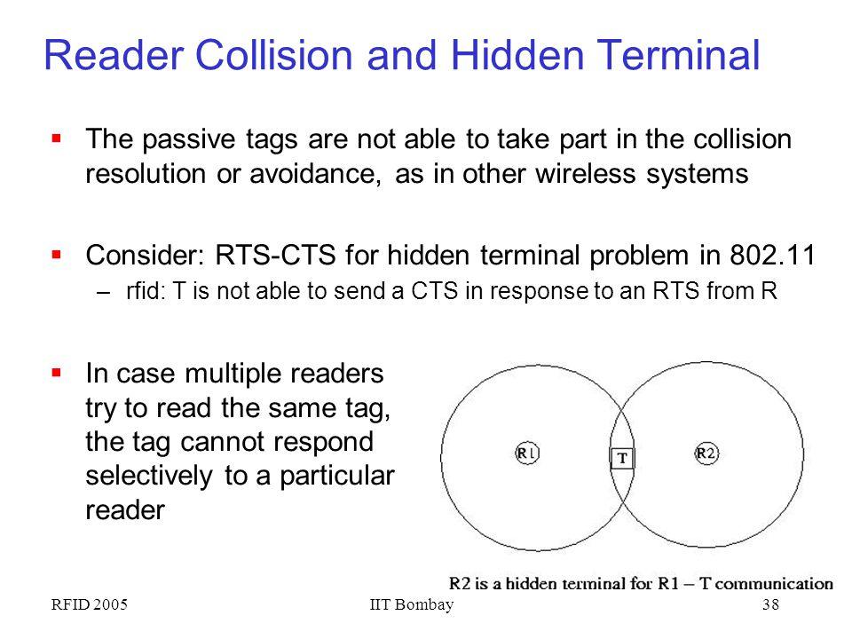 RFID 2005IIT Bombay37 Reader Collision Problem Reader-Reader Interference Reader-Tag Interference