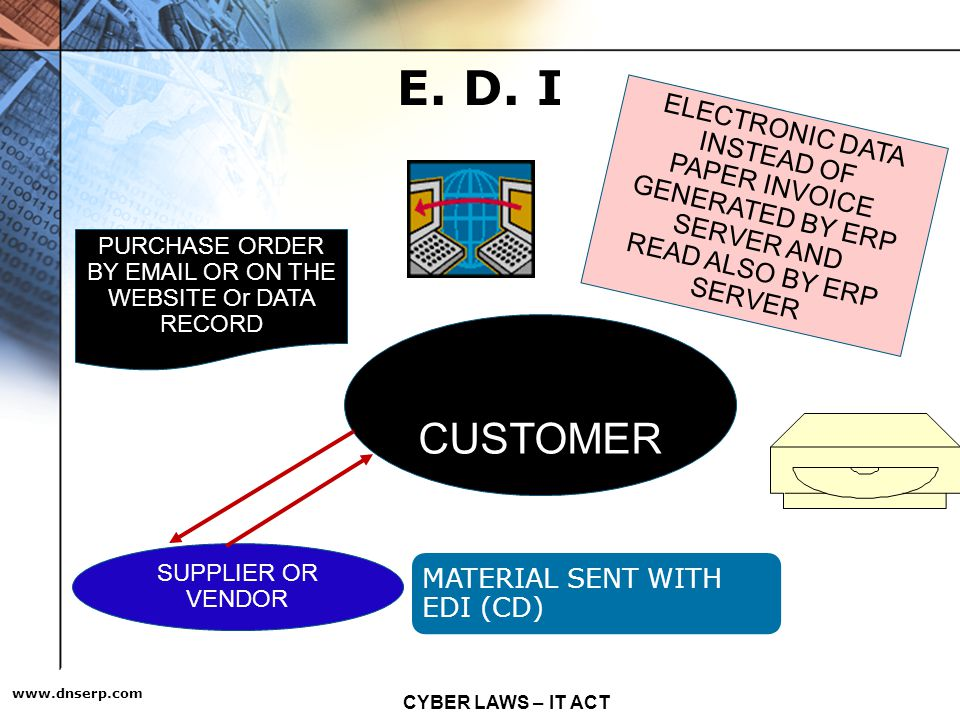 CYBER LAWS – IT ACT   E. D.