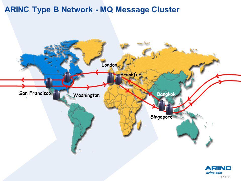 Page 31 ARINC Type B Network - MQ Message Cluster Washington London Frankfurt Singapore Bangkok San Francisco