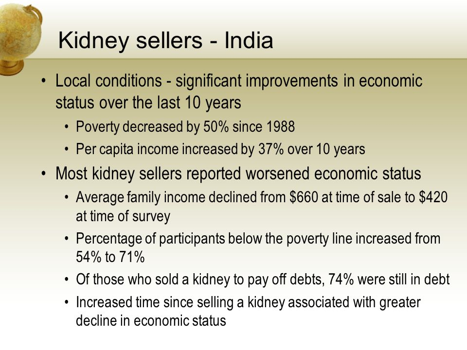 Kidney sellers - India Local conditions - significant improvements in economic status over the last 10 years Poverty decreased by 50% since 1988 Per capita income increased by 37% over 10 years Most kidney sellers reported worsened economic status Average family income declined from $660 at time of sale to $420 at time of survey Percentage of participants below the poverty line increased from 54% to 71% Of those who sold a kidney to pay off debts, 74% were still in debt Increased time since selling a kidney associated with greater decline in economic status