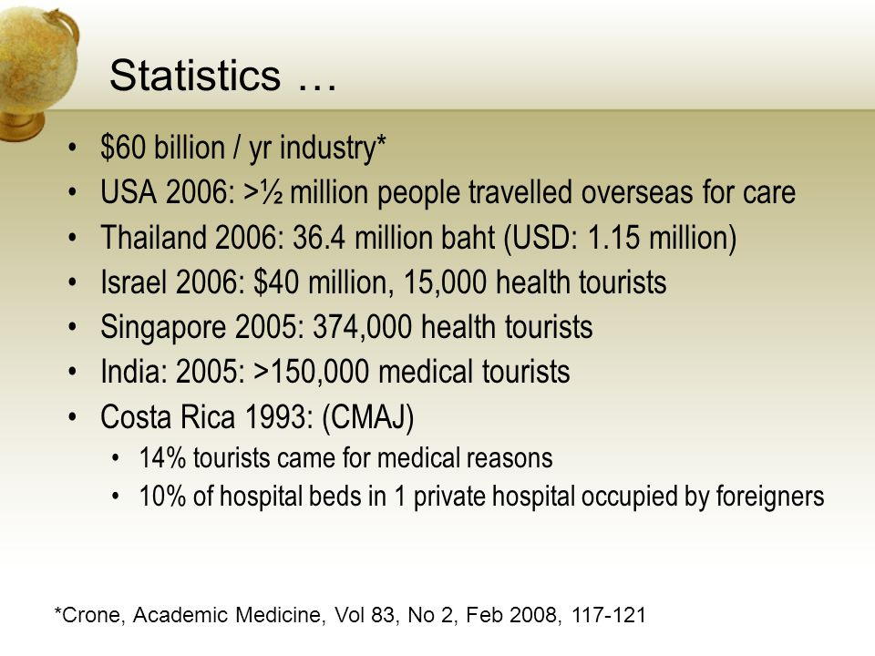 Statistics … $60 billion / yr industry* USA 2006: >½ million people travelled overseas for care Thailand 2006: 36.4 million baht (USD: 1.15 million) Israel 2006: $40 million, 15,000 health tourists Singapore 2005: 374,000 health tourists India: 2005: >150,000 medical tourists Costa Rica 1993: (CMAJ) 14% tourists came for medical reasons 10% of hospital beds in 1 private hospital occupied by foreigners *Crone, Academic Medicine, Vol 83, No 2, Feb 2008, 117-121