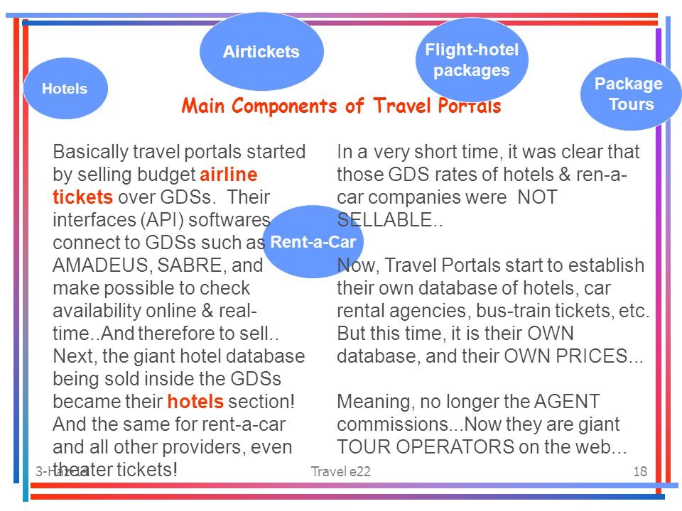 3-Haz-14Travel e2218 Airtickets Hotels Main Components of Travel Portals Rent-a-Car Basically travel portals started by selling budget airline tickets over GDSs.