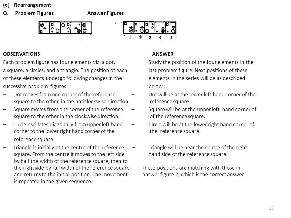 (e)Rearrangement : Q. Problem Figures Answer Figures OBSERVATIONS ANSWER Each problem figure has four elements viz. a dot, Study the position of the f