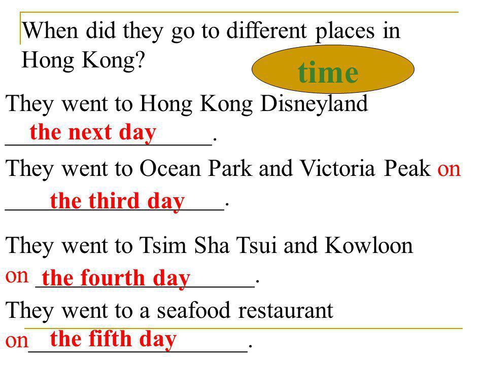 Places in Hong Kong DisneylandOcean Park Victoria Peak Tsim Sha Tsui