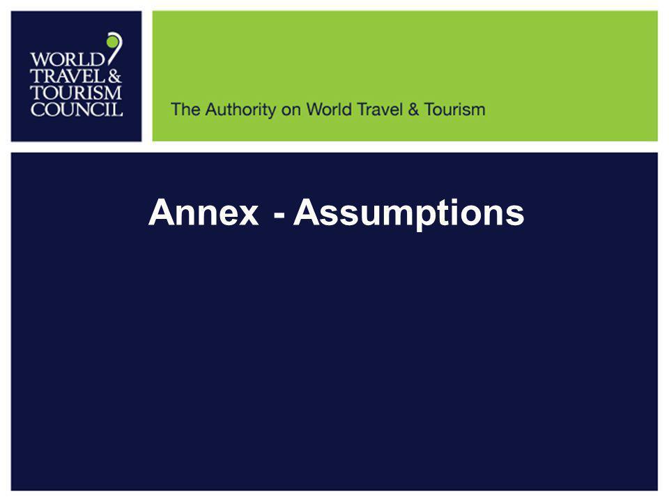 Annex - Assumptions