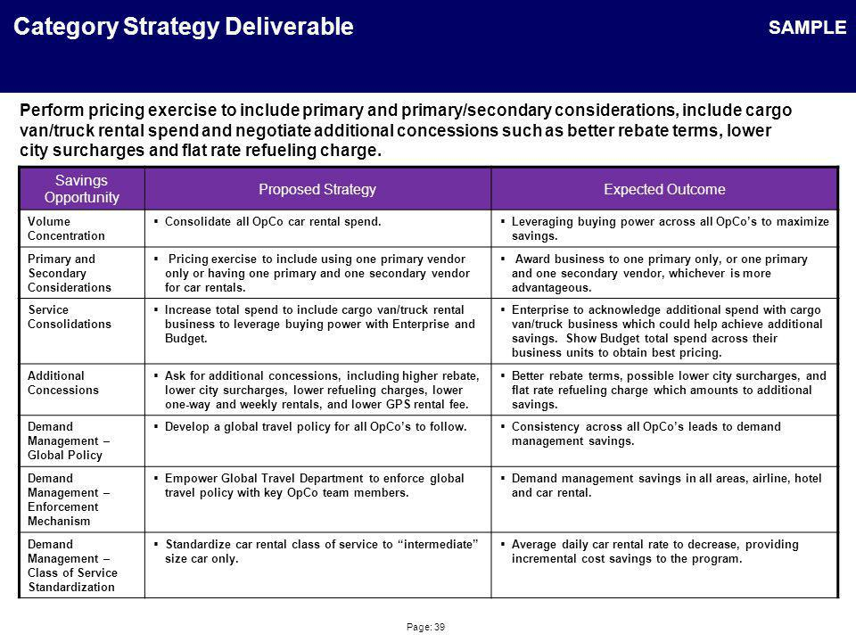 Page: 39 Savings Opportunity Proposed StrategyExpected Outcome Volume Concentration Consolidate all OpCo car rental spend. Leveraging buying power acr