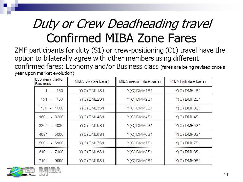 Duty or Crew Deadheading travel Confirmed MIBA Zone Fares ZMF participants for duty (S1) or crew-positioning (C1) travel have the option to bilaterall