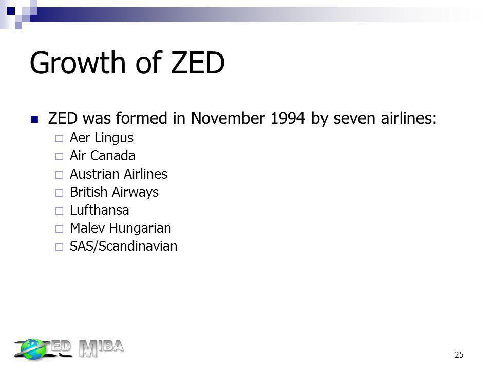 Growth of ZED ZED was formed in November 1994 by seven airlines: Aer Lingus Air Canada Austrian Airlines British Airways Lufthansa Malev Hungarian SAS