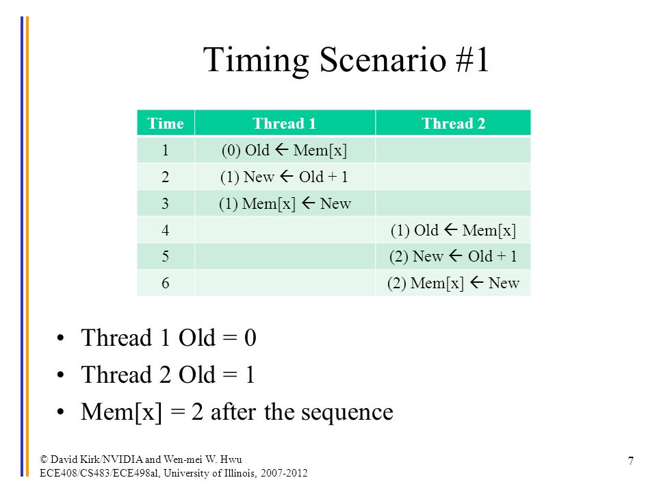 Timing Scenario #1 TimeThread 1Thread 2 1 (0) Old Mem[x] 2 (1) New Old + 1 3 (1) Mem[x] New 4 (1) Old Mem[x] 5 (2) New Old + 1 6 (2) Mem[x] New Thread