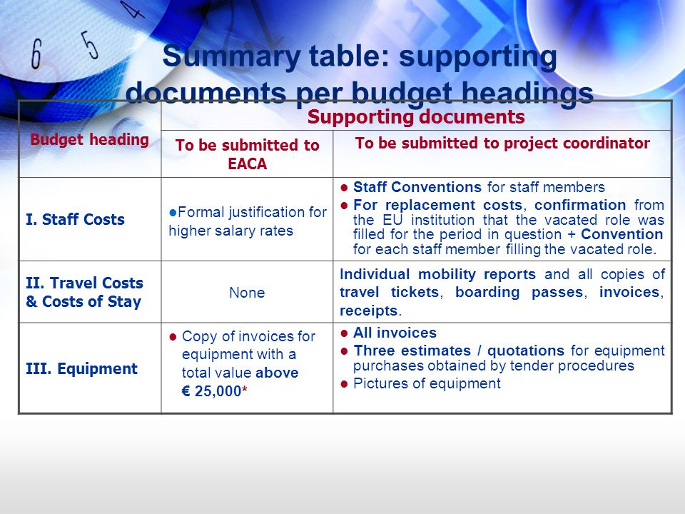 Summary table: supporting documents per budget headings Budget heading Supporting documents To be submitted to EACA To be submitted to project coordin