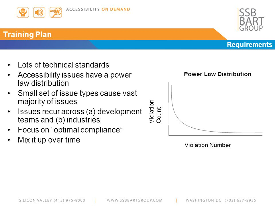 Training Plan Lots of technical standards Accessibility issues have a power law distribution Small set of issue types cause vast majority of issues Issues recur across (a) development teams and (b) industries Focus on optimal compliance Mix it up over time Power Law Distribution Violation Number Violation Count Requirements