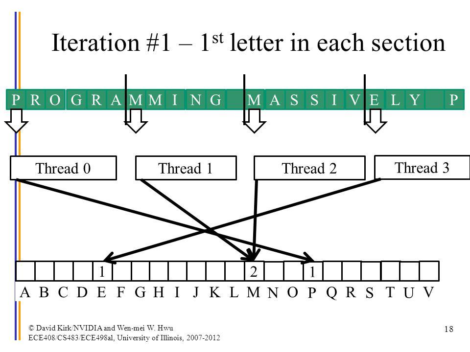 Iteration #1 – 1 st letter in each section © David Kirk/NVIDIA and Wen-mei W. Hwu ECE408/CS483/ECE498al, University of Illinois, 2007-2012 18 PROGRAMM