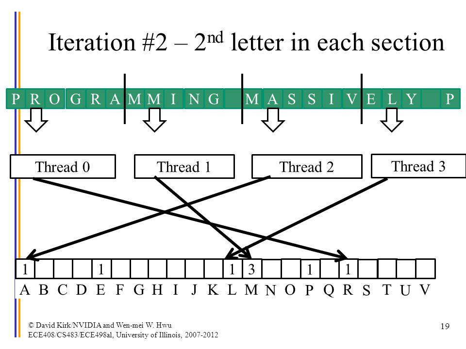 Iteration #2 – 2 nd letter in each section © David Kirk/NVIDIA and Wen-mei W. Hwu ECE408/CS483/ECE498al, University of Illinois, 2007-2012 19 PROGRAMM