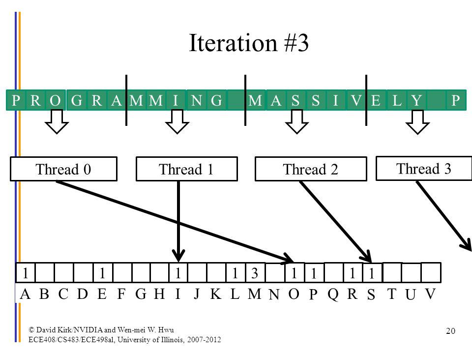 Iteration #3 © David Kirk/NVIDIA and Wen-mei W. Hwu ECE408/CS483/ECE498al, University of Illinois, 2007-2012 20 PROGRAMMINGMAVISSYLEP Thread 0Thread 1