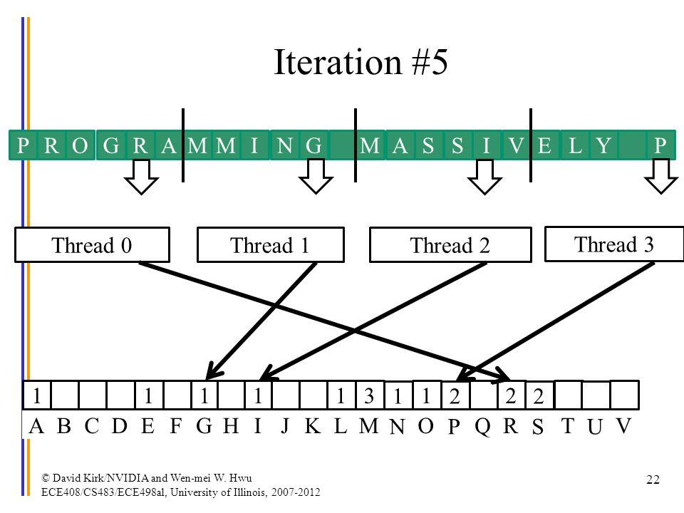 Iteration #5 © David Kirk/NVIDIA and Wen-mei W. Hwu ECE408/CS483/ECE498al, University of Illinois, 2007-2012 22 PROGRAMMINGMAVISSYLEP Thread 0Thread 1