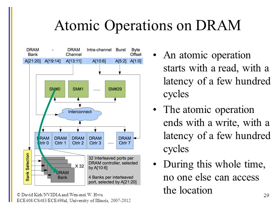 Atomic Operations on DRAM An atomic operation starts with a read, with a latency of a few hundred cycles The atomic operation ends with a write, with