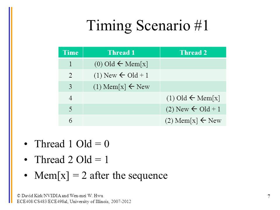 Timing Scenario #1 TimeThread 1Thread 2 1 (0) Old Mem[x] 2 (1) New Old + 1 3 (1) Mem[x] New 4 (1) Old Mem[x] 5 (2) New Old + 1 6 (2) Mem[x] New Thread