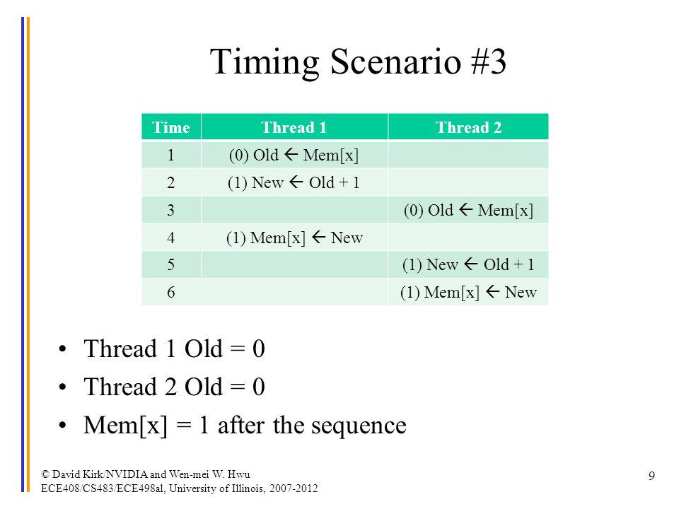 Timing Scenario #3 TimeThread 1Thread 2 1 (0) Old Mem[x] 2 (1) New Old + 1 3 (0) Old Mem[x] 4 (1) Mem[x] New 5 (1) New Old + 1 6 (1) Mem[x] New Thread