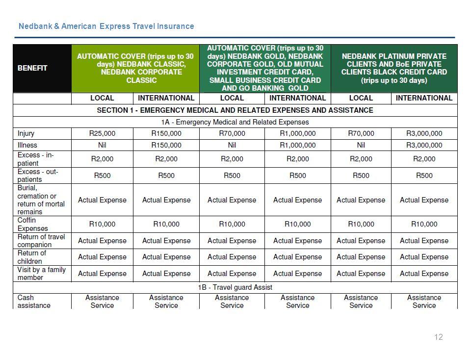 12 Nedbank & American Express Travel Insurance