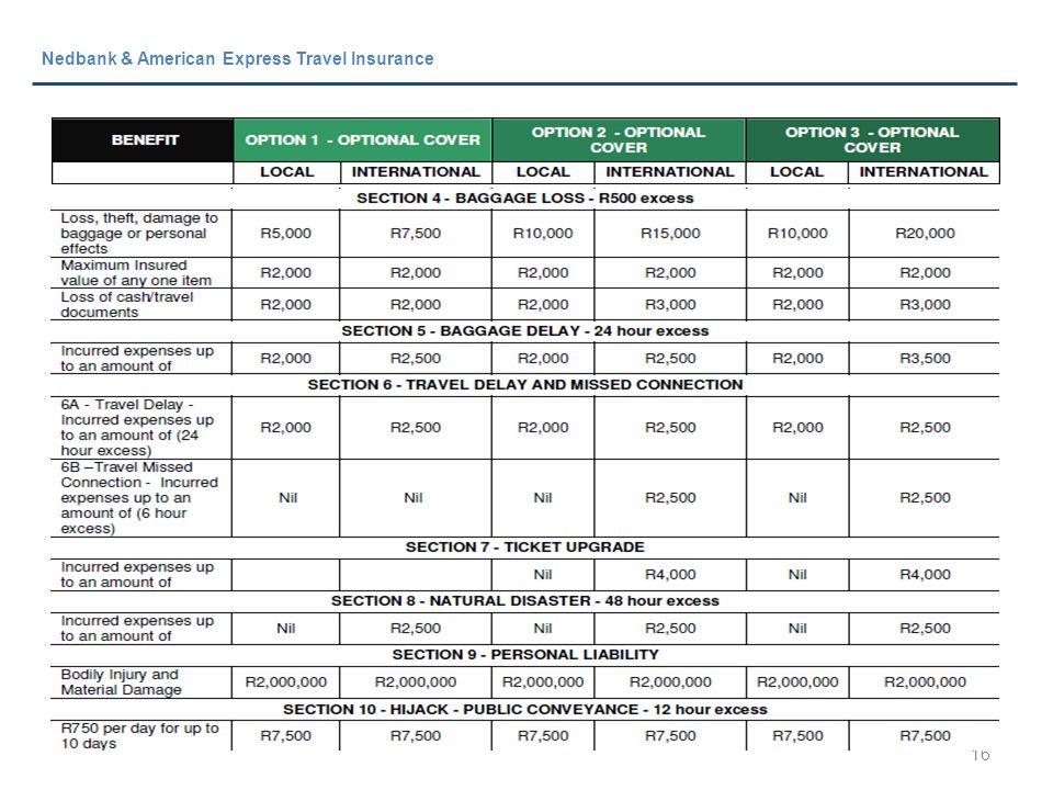 16 Nedbank & American Express Travel Insurance