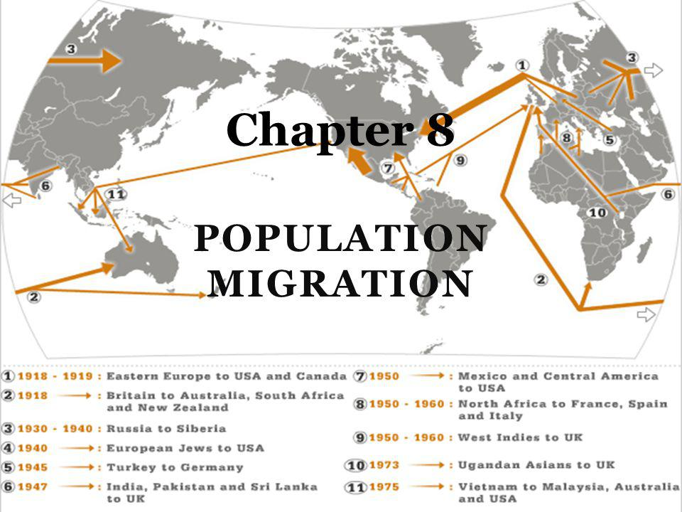 POPULATION MIGRATION Chapter 8