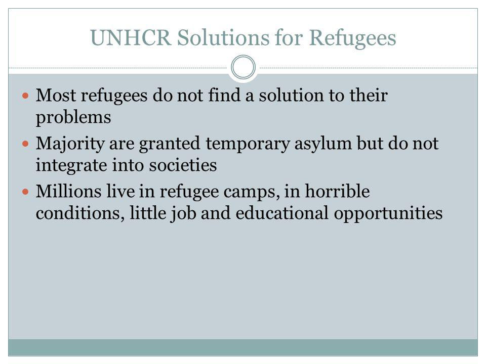 UNHCR Solutions for Refugees Most refugees do not find a solution to their problems Majority are granted temporary asylum but do not integrate into so