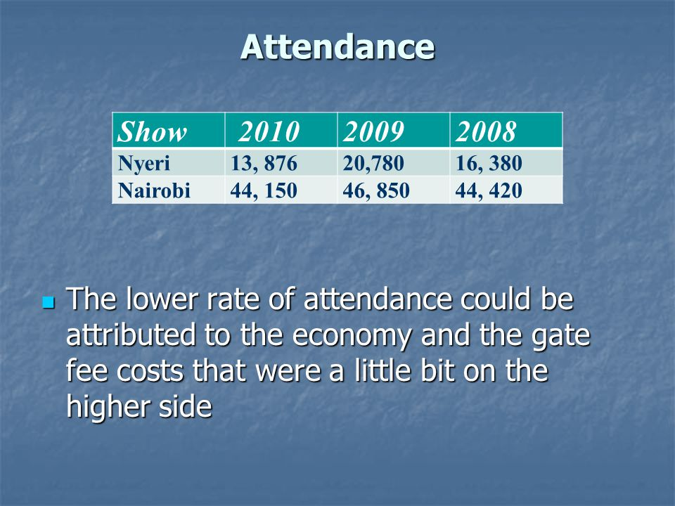 Attendance The lower rate of attendance could be attributed to the economy and the gate fee costs that were a little bit on the higher side The lower