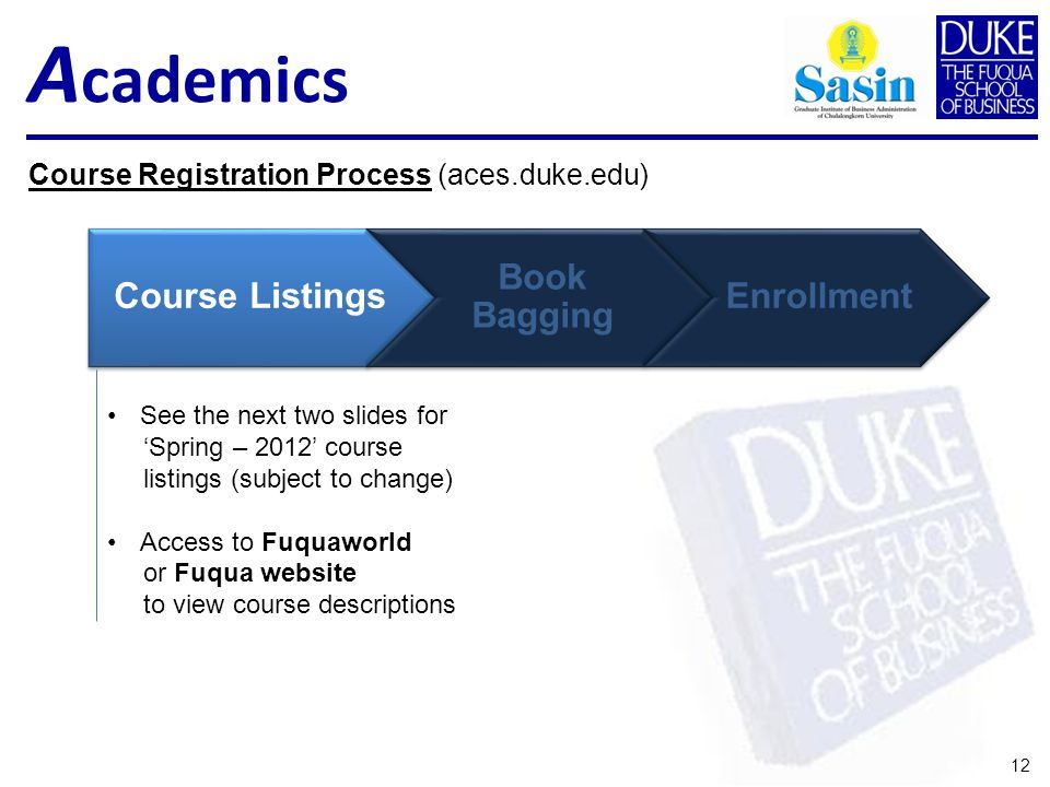 A cademics Course Registration Process (aces.duke.edu) Course Listings Book Bagging Enrollment See the next two slides for Spring – 2012 course listings (subject to change) Access to Fuquaworld or Fuqua website to view course descriptions 12