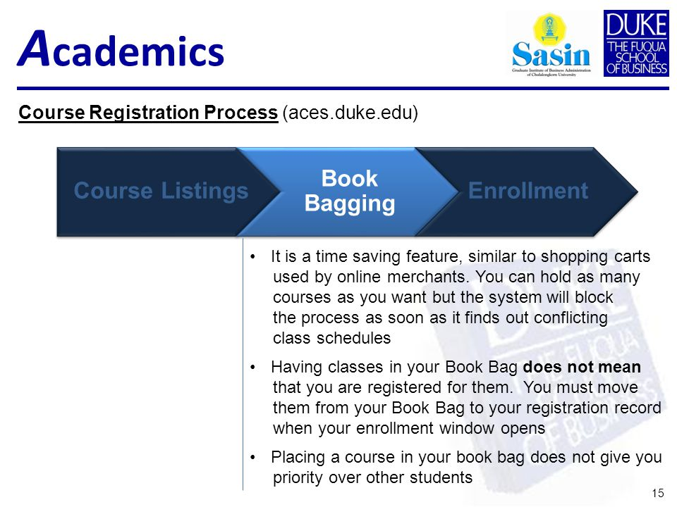 A cademics Course Registration Process (aces.duke.edu) Course Listings Book Bagging Enrollment It is a time saving feature, similar to shopping carts used by online merchants.