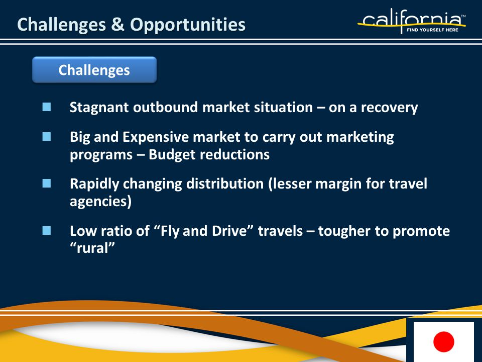 Stagnant outbound market situation – on a recovery Big and Expensive market to carry out marketing programs – Budget reductions Rapidly changing distribution (lesser margin for travel agencies) Low ratio of Fly and Drive travels – tougher to promote rural Challenges Challenges & Opportunities
