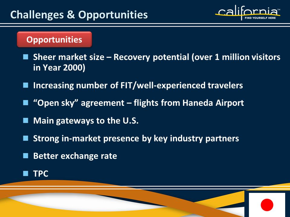 Sheer market size – Recovery potential (over 1 million visitors in Year 2000) Increasing number of FIT/well-experienced travelers Open sky agreement – flights from Haneda Airport Main gateways to the U.S.