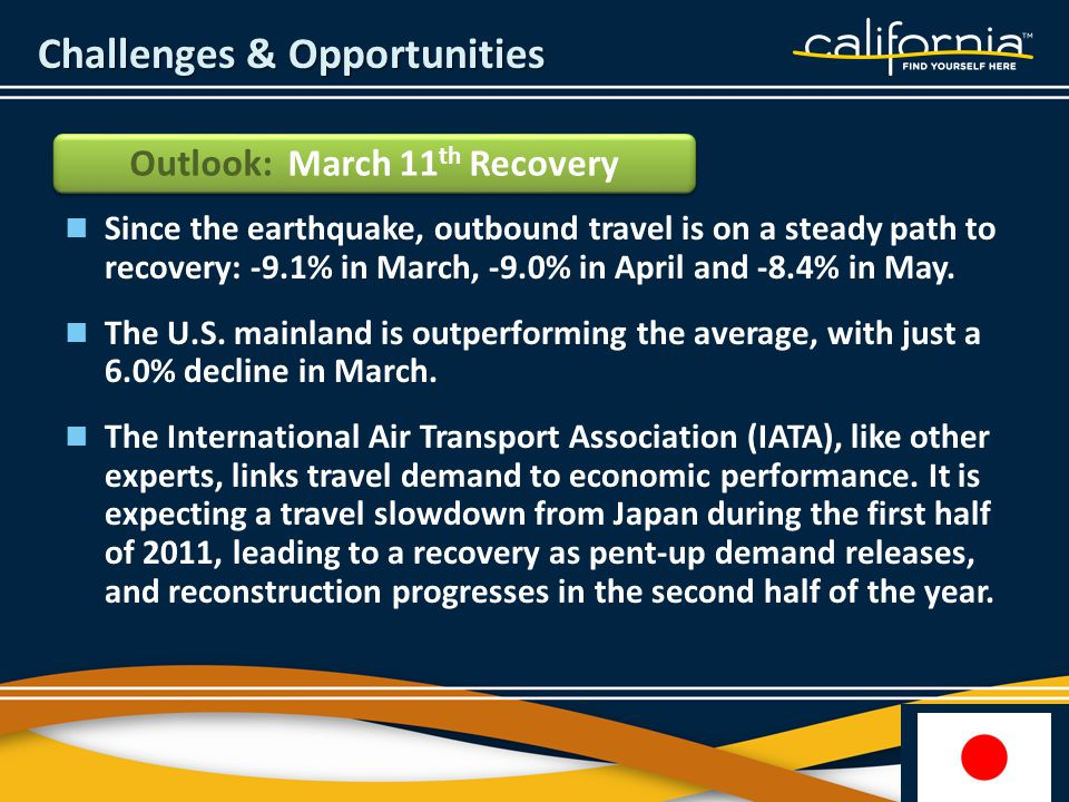 Challenges & Opportunities Outlook: March 11 th Recovery Since the earthquake, outbound travel is on a steady path to recovery: -9.1% in March, -9.0% in April and -8.4% in May.
