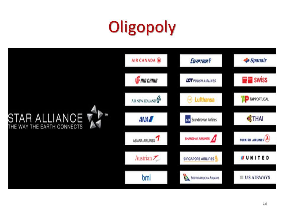 18 Oligopoly