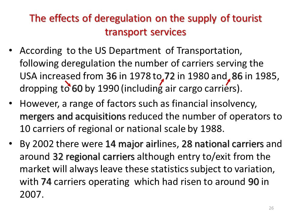 The effects of deregulation on the supply of tourist transport services 36 72 86 60 According to the US Department of Transportation, following deregu