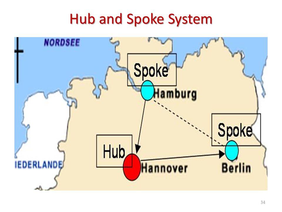 Hub and Spoke System 34
