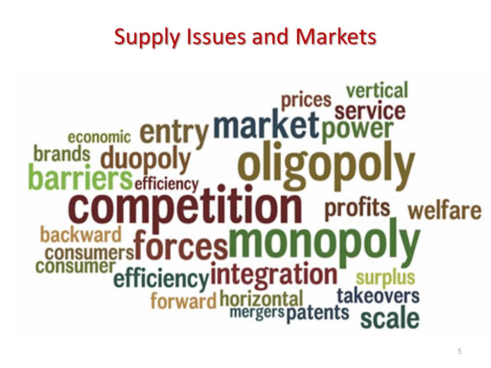Supply Issues and Markets 5